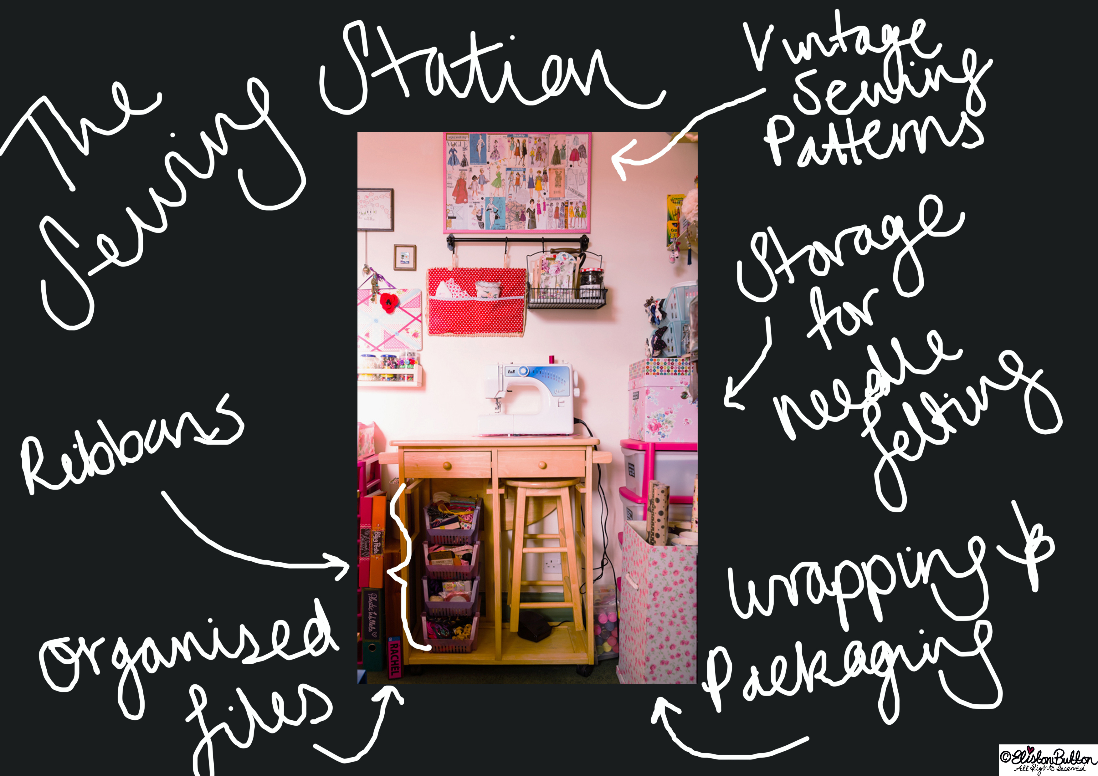 Eliston Button Headquarters 2013 - Sewing Station - Where The Magic Happens... at www.elistonbutton.com - Eliston Button - That Crafty Kid – Art, Design, Craft & Adventure.